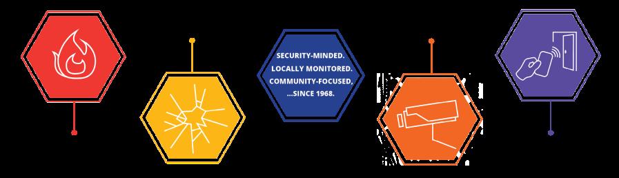 Icon, Fire, Intrusion, Security, Video Surveillance, Access Control, Custom Alarm, Alarm, Security, Safe, Door Lock, Smoke Detector, Keypad, Technology, Protection